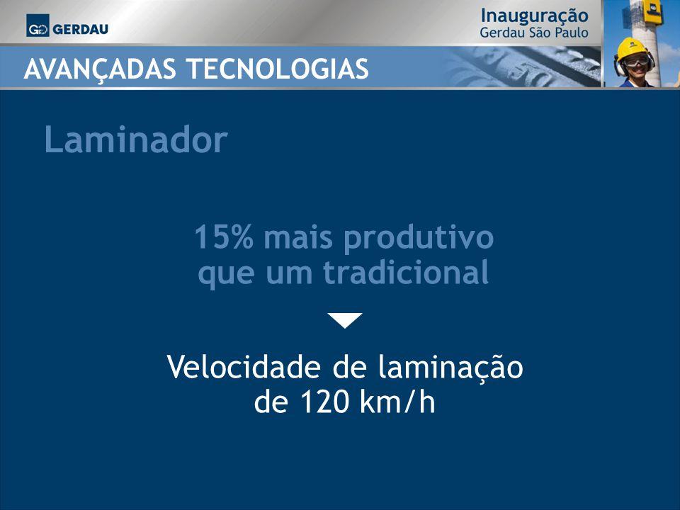 Laminador Velocidade de laminação de 120 km/h 15% mais produtivo que um tradicional AVANÇADAS TECNOLOGIAS