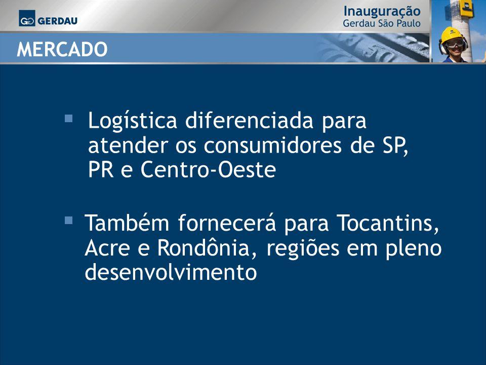 MERCADO Também fornecerá para Tocantins, Acre e Rondônia, regiões em pleno desenvolvimento Logística diferenciada para atender os consumidores de SP, PR e Centro-Oeste