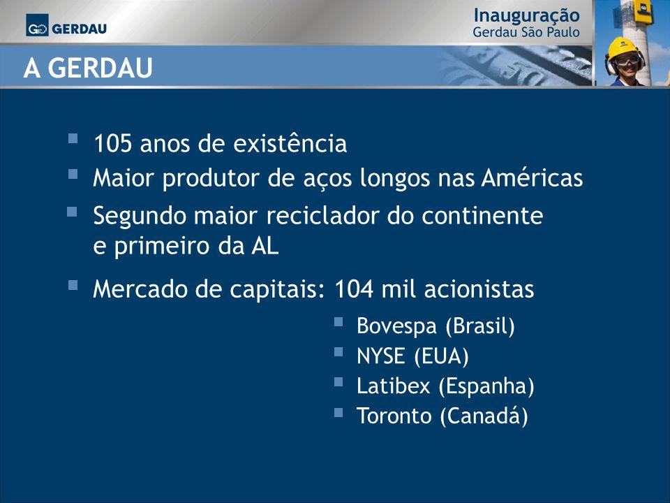 105 anos de existência Maior produtor de aços longos nas Américas Segundo maior reciclador do continente e primeiro da AL Mercado de capitais: 104 mil acionistas Bovespa (Brasil) NYSE (EUA) Latibex (Espanha) Toronto (Canadá) A GERDAU