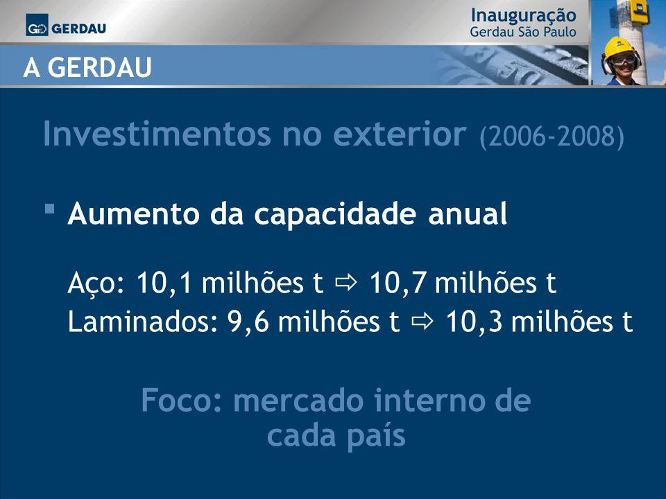 Investimentos no exterior (2006-2008) Foco: mercado interno de cada país A GERDAU Aumento da capacidade anual Aço: 10,1 milhões t  10,7 milhões t Laminados: 9,6 milhões t  10,3 milhões t