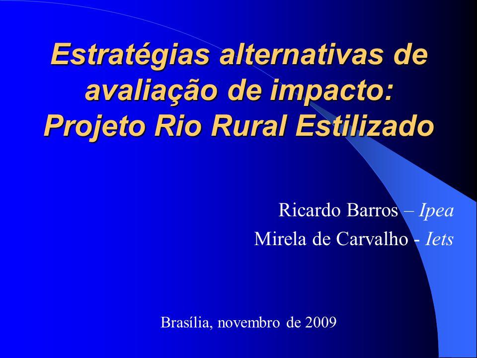Estratégias alternativas de avaliação de impacto: Projeto Rio Rural Estilizado Brasília, novembro de 2009 Ricardo Barros – Ipea Mirela de Carvalho - Iets