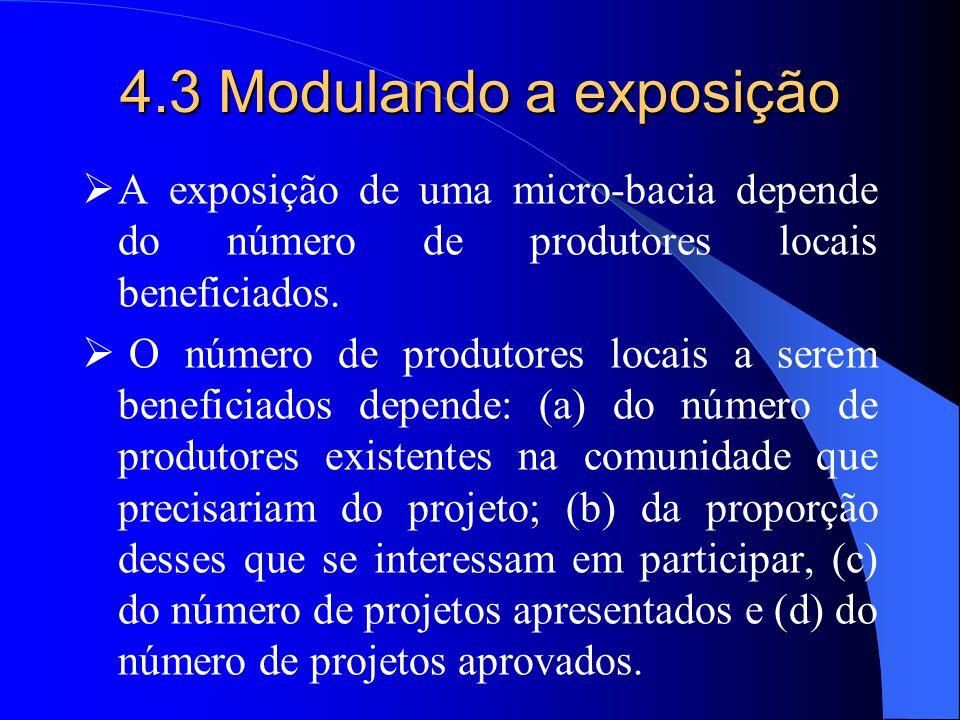  A exposição de uma micro-bacia depende do número de produtores locais beneficiados.