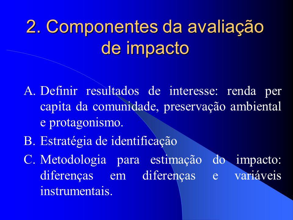 2. Componentes da avaliação de impacto A.Definir resultados de interesse: renda per capita da comunidade, preservação ambiental e protagonismo. B.Estr