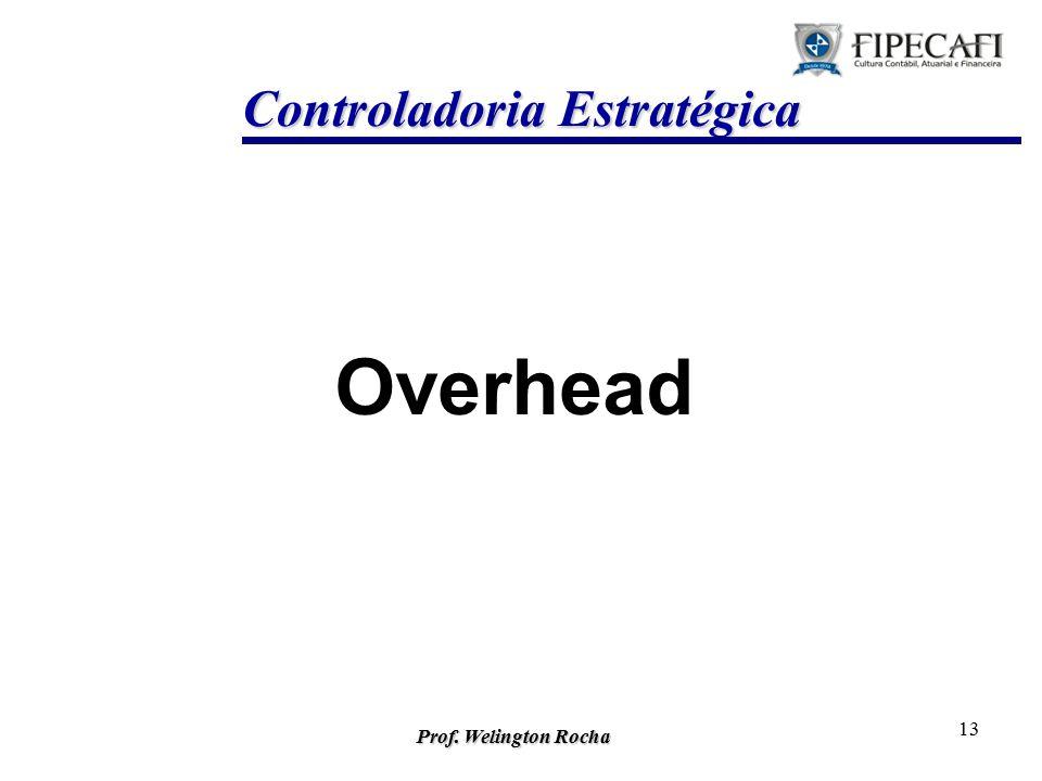 Prof. Welington Rocha 12 Exercício Neuróbico Controladoria Estratégica