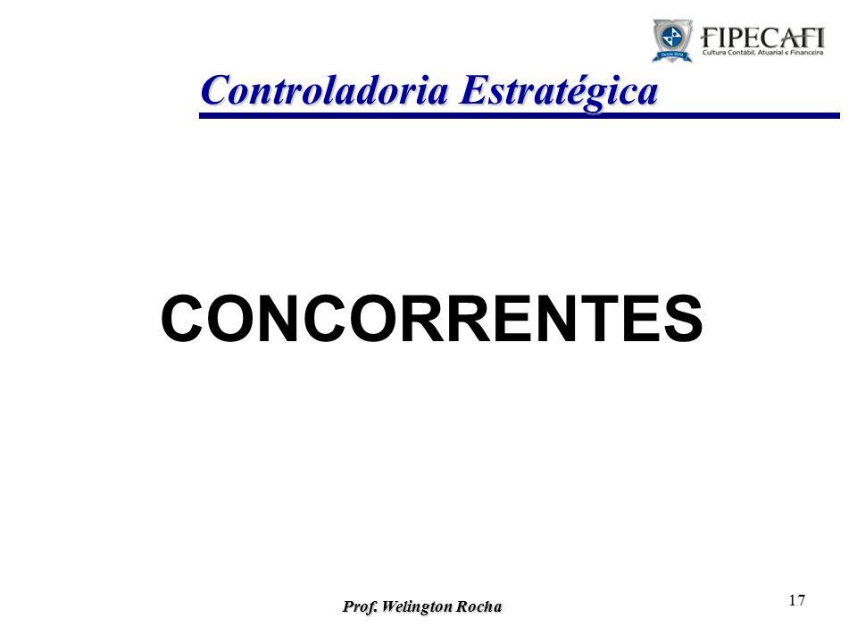 Prof. Welington Rocha 16 CTC Controladoria Estratégica