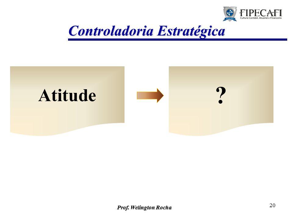 Prof. Welington Rocha 19 Exercício Neuróbico Controladoria Estratégica