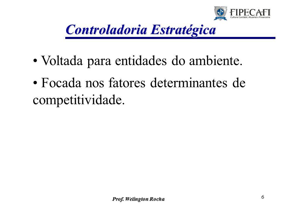 Prof.Welington Rocha 6 Controladoria Estratégica Voltada para entidades do ambiente.