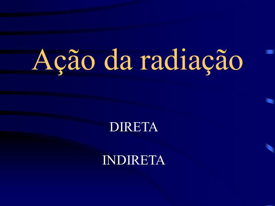 Ação da radiação DIRETA INDIRETA