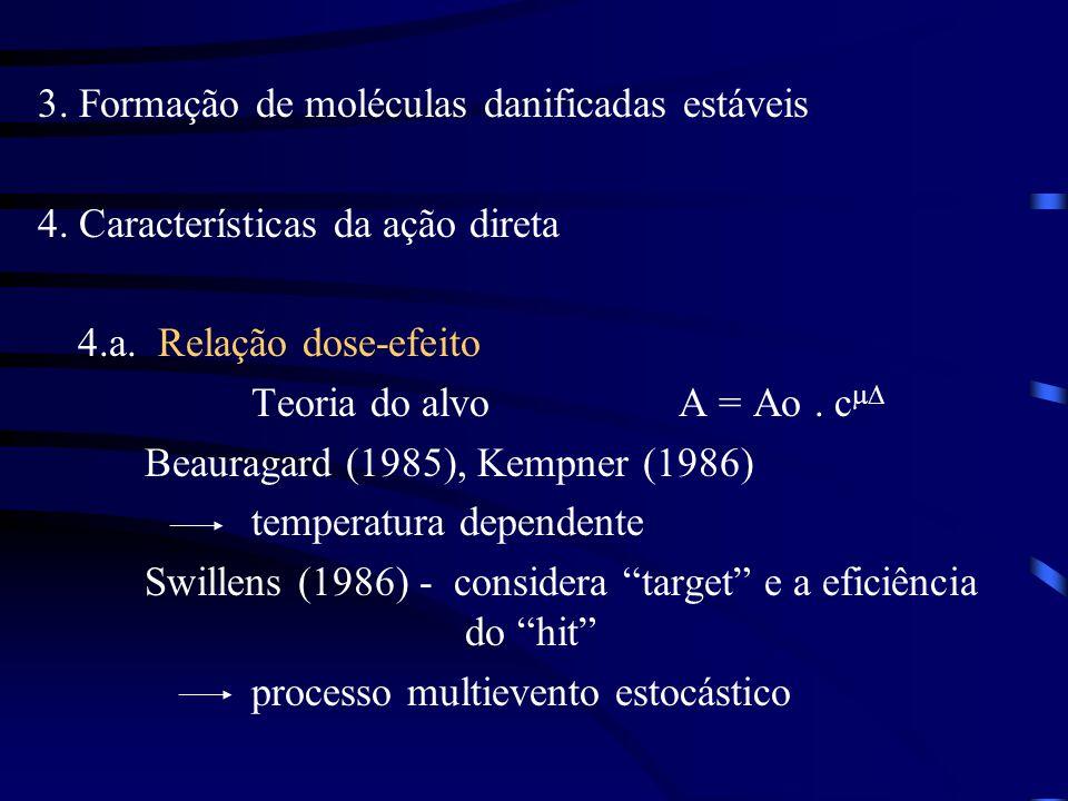 3.Formação de moléculas danificadas estáveis 4. Características da ação direta 4.a.