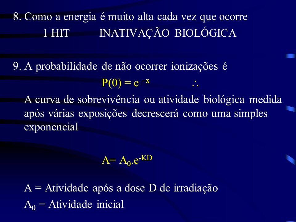 8.Como a energia é muito alta cada vez que ocorre 1 HIT INATIVAÇÃO BIOLÓGICA 9.
