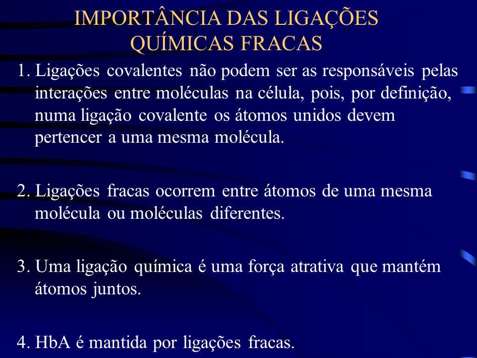 IMPORTÂNCIA DAS LIGAÇÕES QUÍMICAS FRACAS 1.
