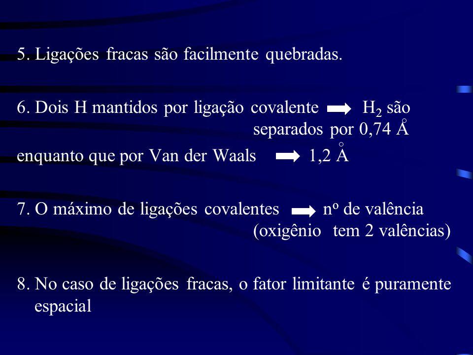 CURVAS DE INATIVAÇÃO % sobrevida QUANTA / cm 2 x 10 -21 % sobrevida QUANTA / cm 2 x 10 -21 % sobrevida QUANTA / cm 2 x 10 -21 % sobrevida QUANTA / cm 2 x 10 -21 3060 10 100 1 1 1 1 10 100 2967 A 2650 A 2805 A 0,010,020,03 2650 A2537 A 2375 A 48 2400 A 2650 A 1020 3023 A 2303 A2652 A C) Inativação de DNA de haemophilus influenzae A) Inativação de gramicidin (11 a a ) B) Inativação de Bacteriófago T2 D) Inativação de Hema glutinina de vírus influenzae