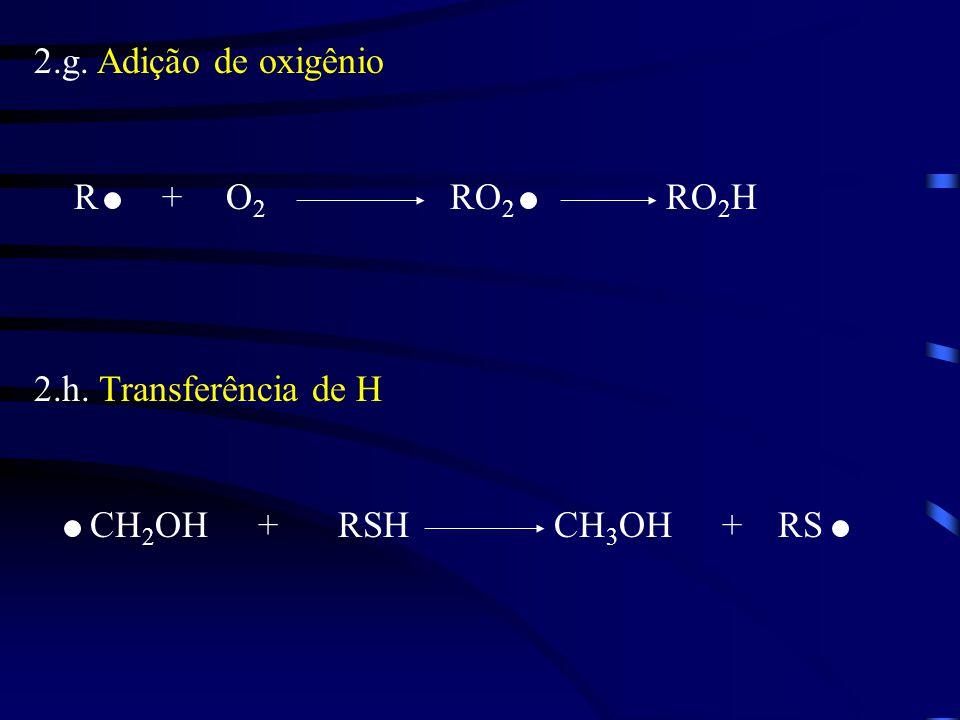 2.h. Transferência de H 2.g. Adição de oxigênio RO 2 O2O2 RO 2 HR+ CH 2 OHCH 3 OHRSH+RS+