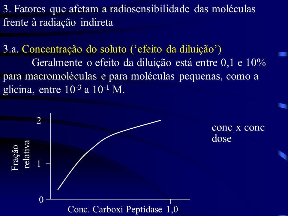 3.Fatores que afetam a radiosensibilidade das moléculas frente à radiação indireta 3.a.