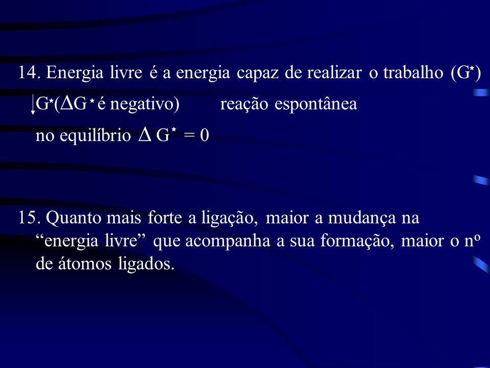 14. Energia livre é a energia capaz de realizar o trabalho (G ) G (  G é negativo) reação espontânea no equilíbrio  G = 0 15. Quanto mais forte a li