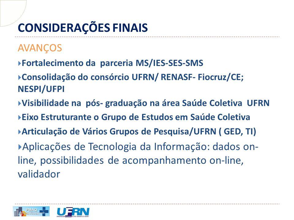 CONSIDERAÇÕES FINAIS AVANÇOS  Fortalecimento da parceria MS/IES-SES-SMS  Consolidação do consórcio UFRN/ RENASF- Fiocruz/CE; NESPI/UFPI  Visibilida