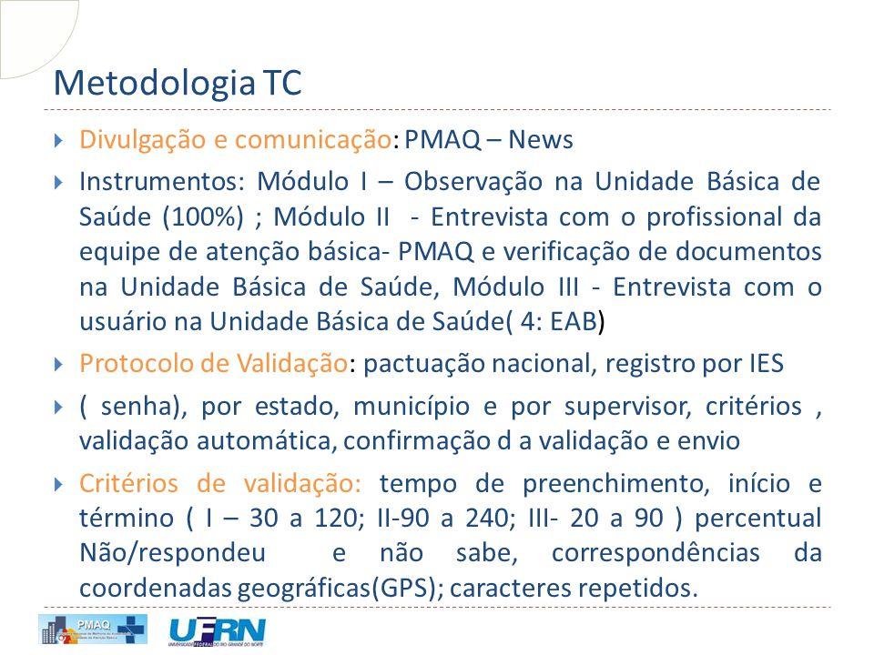 Metodologia TC  Divulgação e comunicação: PMAQ – News  Instrumentos: Módulo I – Observação na Unidade Básica de Saúde (100%) ; Módulo II - Entrevist