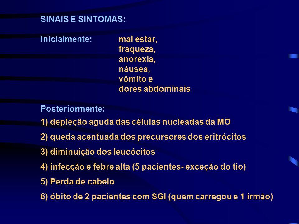 SINAIS E SINTOMAS: Inicialmente: mal estar, fraqueza, anorexia, náusea, vômito e dores abdominais Posteriormente: 1) depleção aguda das células nuclea