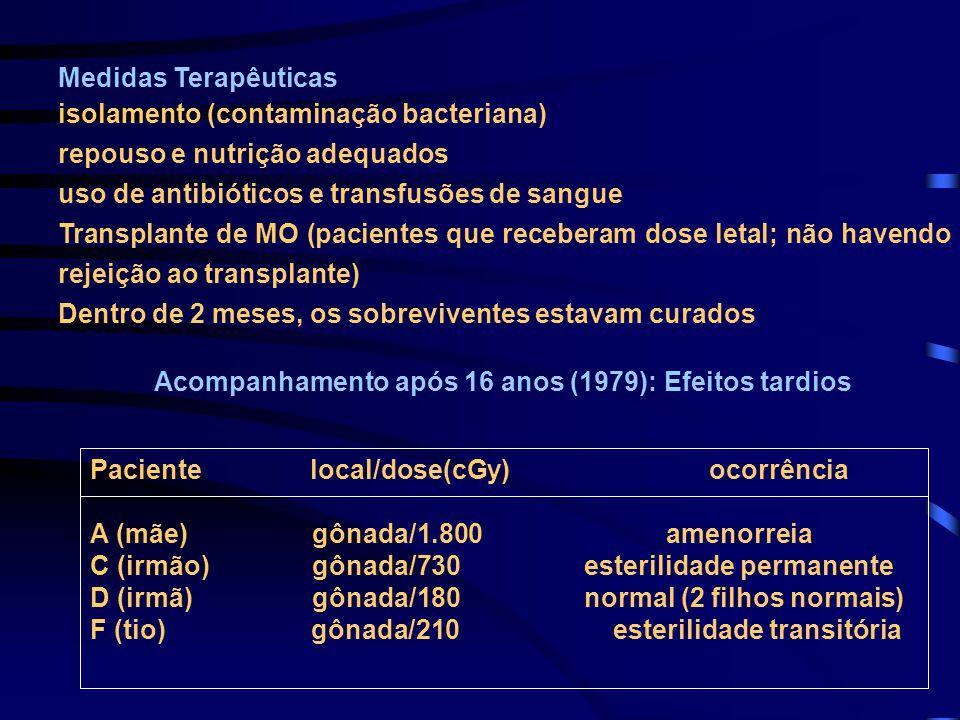 Medidas Terapêuticas isolamento (contaminação bacteriana) repouso e nutrição adequados uso de antibióticos e transfusões de sangue Transplante de MO (