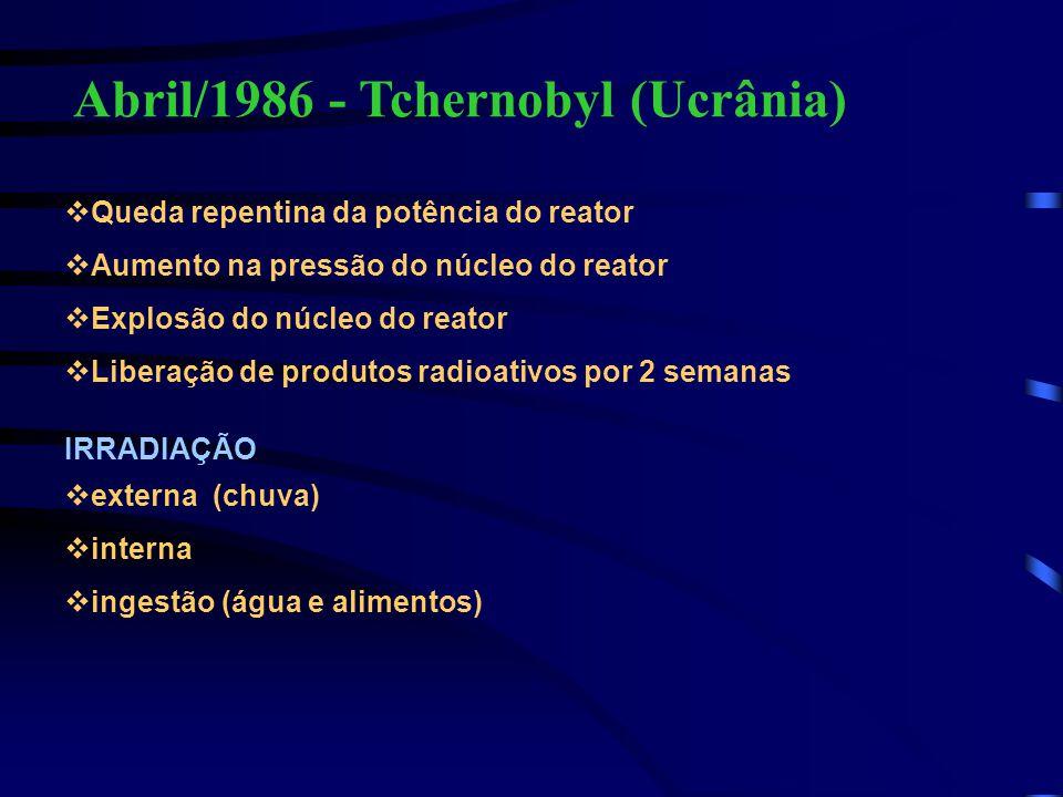 Abril/1986 - Tchernobyl (Ucrânia) vQueda repentina da potência do reator vAumento na pressão do núcleo do reator vExplosão do núcleo do reator vLibera