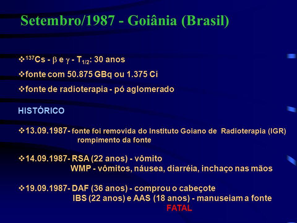 Setembro/1987 - Goiânia (Brasil)  137 Cs -  e  - T 1/2 : 30 anos vfonte com 50.875 GBq ou 1.375 Ci vfonte de radioterapia - pó aglomerado HISTÓRIC