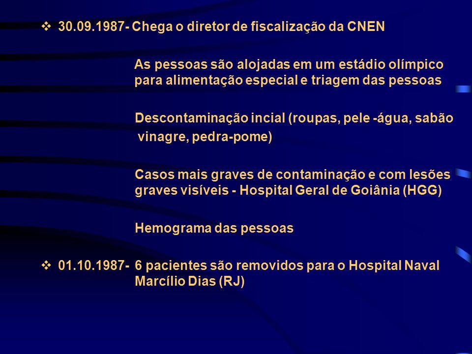 v30.09.1987- Chega o diretor de fiscalização da CNEN As pessoas são alojadas em um estádio olímpico para alimentação especial e triagem das pessoas De