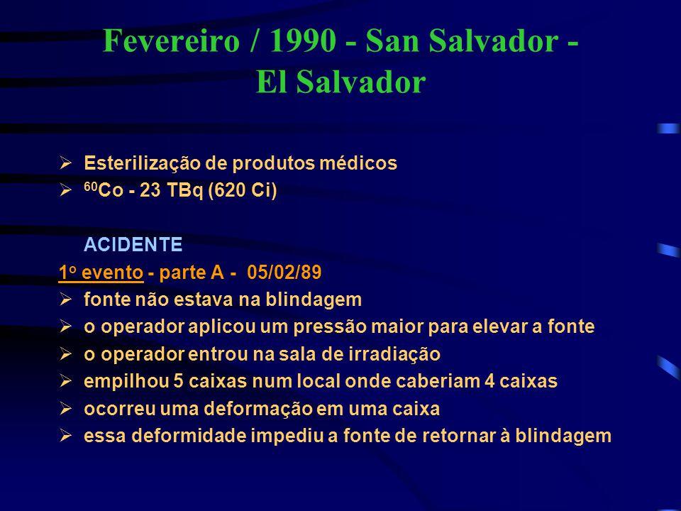 Fevereiro / 1990 - San Salvador - El Salvador  Esterilização de produtos médicos  60 Co - 23 TBq (620 Ci) ACIDENTE 1 o evento - parte A - 05/02/89 