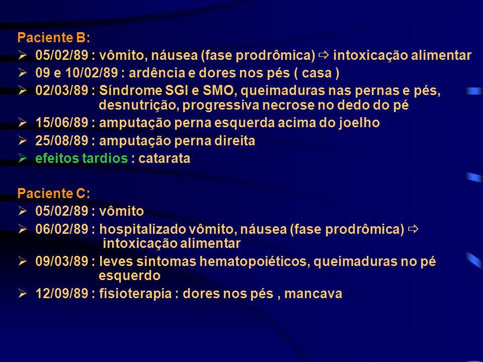 Paciente B:  05/02/89 : vômito, náusea (fase prodrômica)  intoxicação alimentar  09 e 10/02/89 : ardência e dores nos pés ( casa )  02/03/89 : Sín