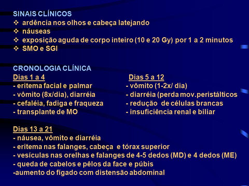 SINAIS CLÍNICOS vardência nos olhos e cabeça latejando vnáuseas vexposição aguda de corpo inteiro (10 e 20 Gy) por 1 a 2 minutos vSMO e SGI CRONOLOGIA