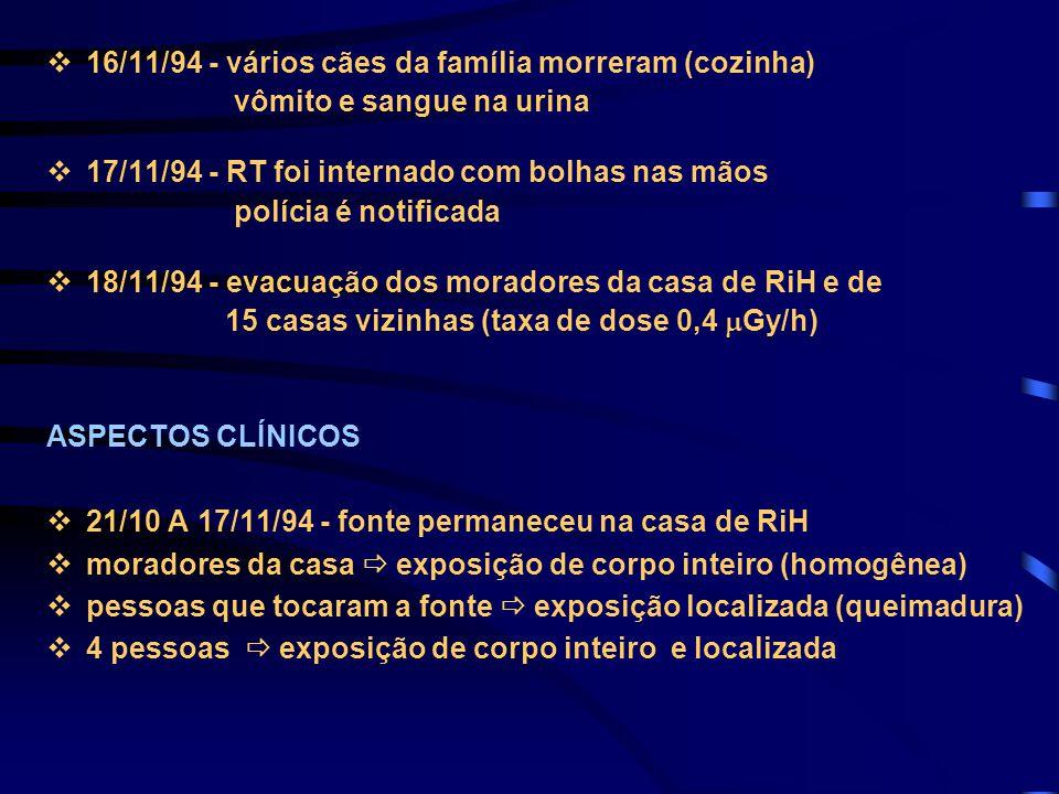 v16/11/94 - vários cães da família morreram (cozinha) vômito e sangue na urina v17/11/94 - RT foi internado com bolhas nas mãos polícia é notificada v