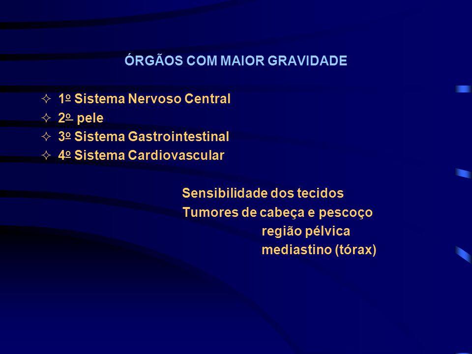 ÓRGÃOS COM MAIOR GRAVIDADE  1 o Sistema Nervoso Central  2 o pele  3 o Sistema Gastrointestinal  4 o Sistema Cardiovascular Sensibilidade dos teci