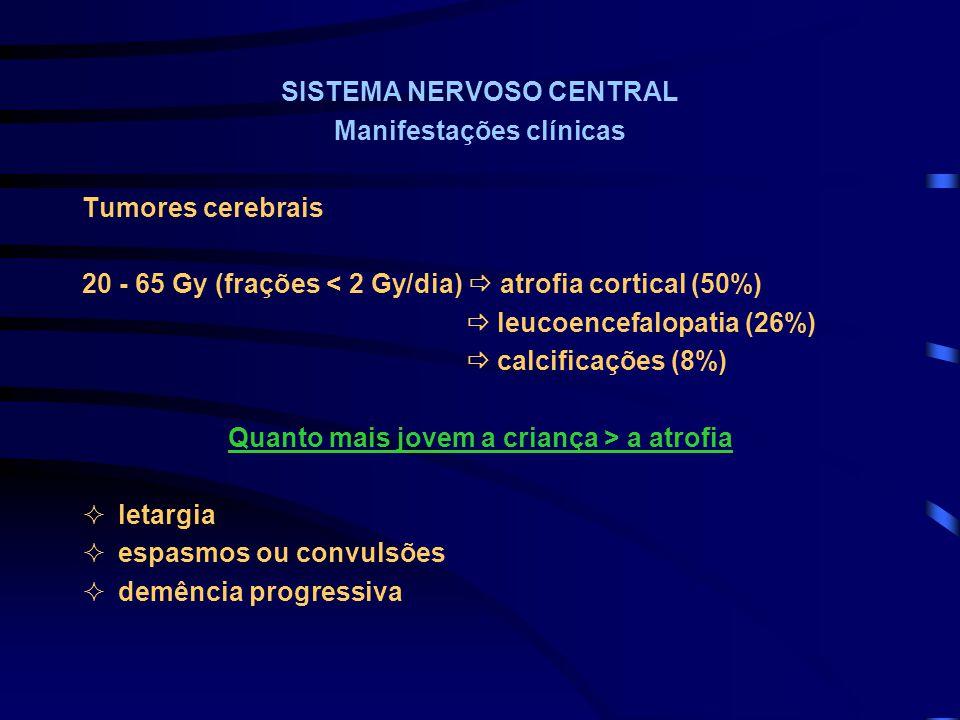 SISTEMA NERVOSO CENTRAL Manifestações clínicas Tumores cerebrais 20 - 65 Gy (frações < 2 Gy/dia)  atrofia cortical (50%)  leucoencefalopatia (26%) 