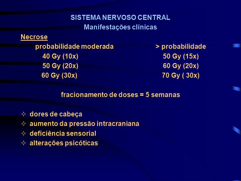 SISTEMA NERVOSO CENTRAL Manifestações clínicas Necrose probabilidade moderada> probabilidade 40 Gy (10x)50 Gy (15x) 50 Gy (20x)60 Gy (20x) 60 Gy (30x)