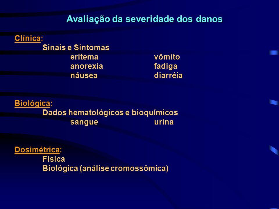IRRADIAÇÃO CRÔNICA DE CORPO INTEIRO (4 pessoas) Fonte liberava taxa de dose de 8 R/h a 1 metro Exposição estimada em cGy phantom Paciente/idadeDose máxima pele Dose média MO DJ (19 ) 2.800 1.200 - 1.400 NG (20) 2.800 1.250 - 1.400 FA (17) 2.600 1.100 - 1.300 NO (14) 2.300 1.000 - 1.200