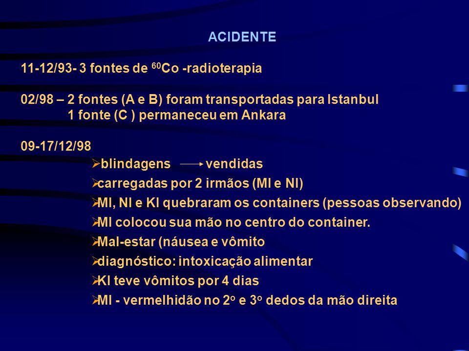 ACIDENTE 11-12/93- 3 fontes de 60 Co -radioterapia 02/98 – 2 fontes (A e B) foram transportadas para Istanbul 1 fonte (C ) permaneceu em Ankara 09-17/