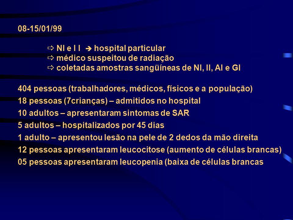 08-15/01/99  NI e I I  hospital particular  médico suspeitou de radiação  coletadas amostras sangüíneas de NI, II, AI e GI 404 pessoas (trabalhado
