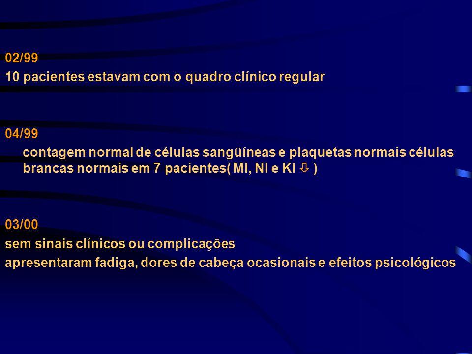 02/99 10 pacientes estavam com o quadro clínico regular 04/99 contagem normal de células sangüíneas e plaquetas normais células brancas normais em 7 p