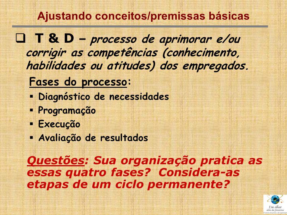 Questões: Sua organização pratica as essas quatro fases? Considera-as etapas de um ciclo permanente? Ajustando conceitos/premissas básicas  T & D – p