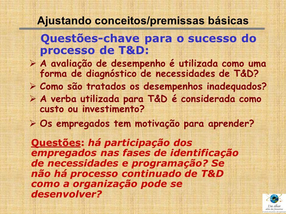 Ajustando conceitos/premissas básicas Questões-chave para o sucesso do processo de T&D:  A avaliação de desempenho é utilizada como uma forma de diag
