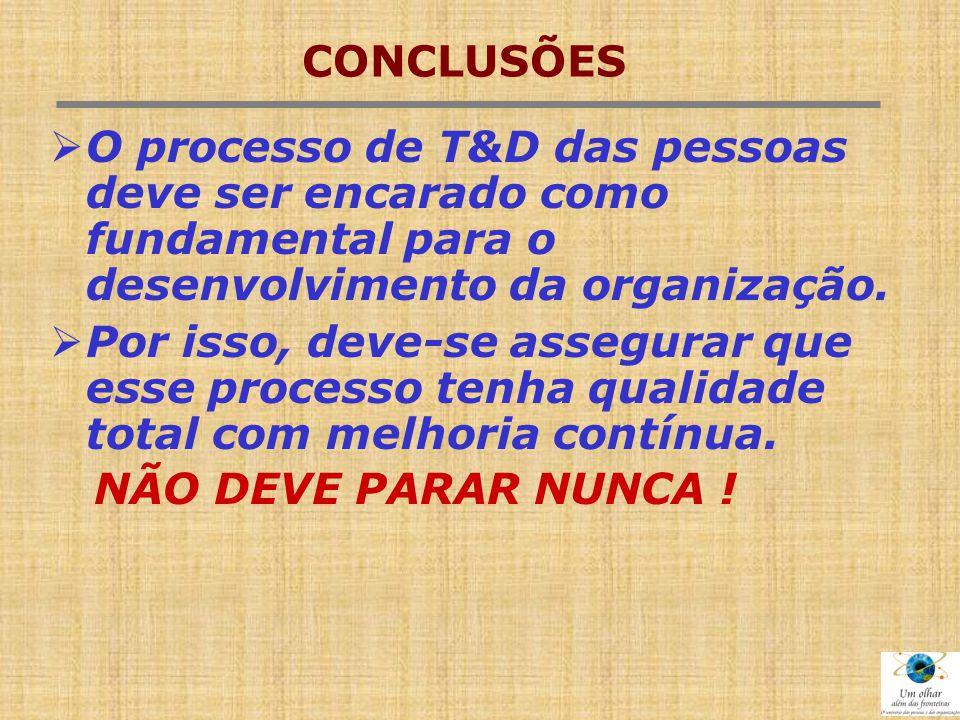 CONCLUSÕES  O processo de T&D das pessoas deve ser encarado como fundamental para o desenvolvimento da organização.  Por isso, deve-se assegurar que