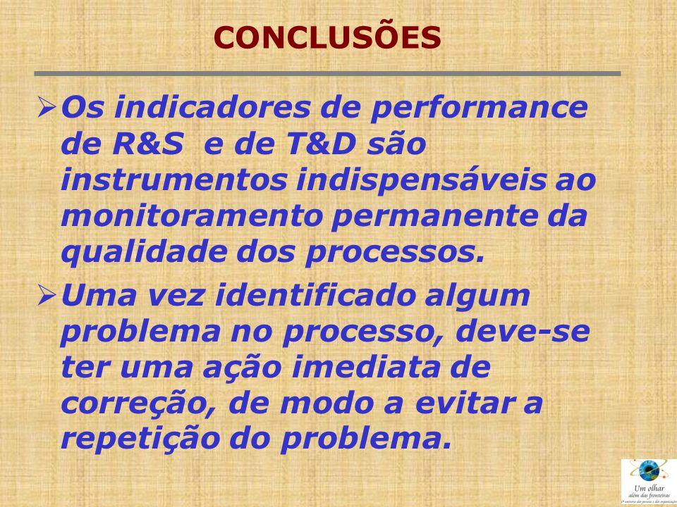 CONCLUSÕES  Os indicadores de performance de R&S e de T&D são instrumentos indispensáveis ao monitoramento permanente da qualidade dos processos.  U