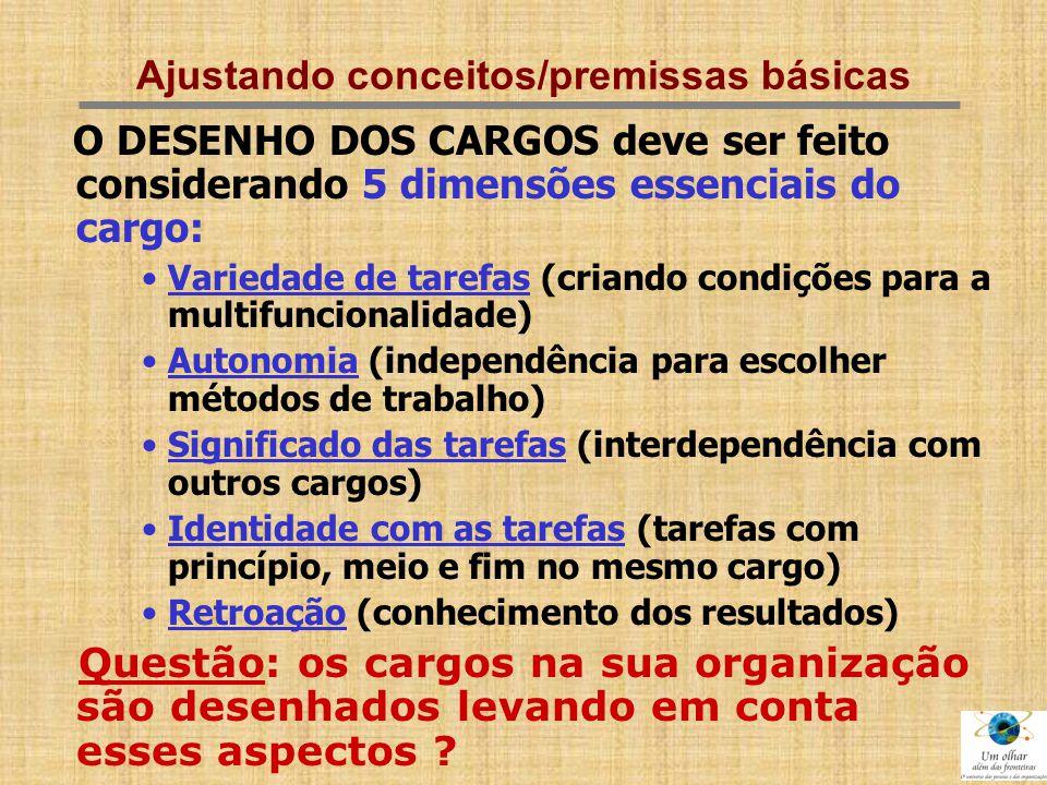Ajustando conceitos/premissas básicas O DESENHO DOS CARGOS deve ser feito considerando 5 dimensões essenciais do cargo: Variedade de tarefas (criando