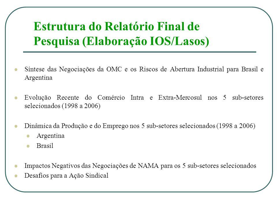 Estrutura do Relatório Final de Pesquisa (Elaboração IOS/Lasos) Síntese das Negociações da OMC e os Riscos de Abertura Industrial para Brasil e Argentina Evolução Recente do Comércio Intra e Extra-Mercosul nos 5 sub-setores selecionados (1998 a 2006) Dinâmica da Produção e do Emprego nos 5 sub-setores selecionados (1998 a 2006) Argentina Brasil Impactos Negativos das Negociações de NAMA para os 5 sub-setores selecionados Desafios para a Ação Sindical