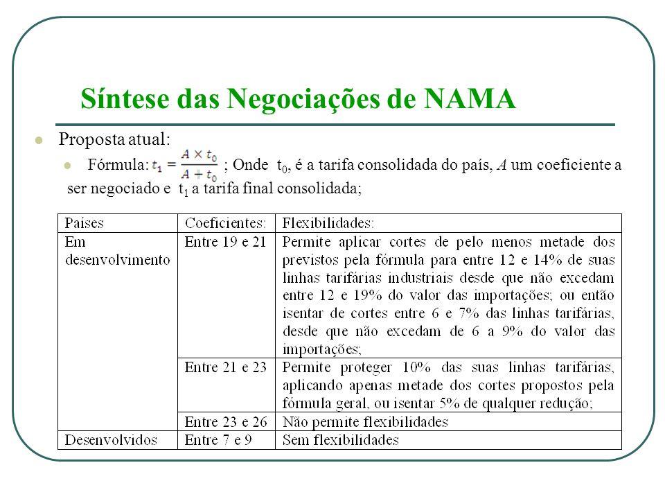 Síntese das Negociações de NAMA Proposta atual: Fórmula: ; Onde t 0, é a tarifa consolidada do país, A um coeficiente a ser negociado e t 1 a tarifa final consolidada;