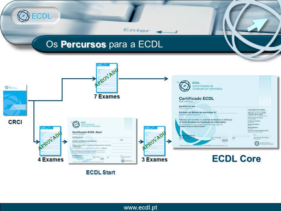 www.ecdl.pt Percursos Os Percursos para a ECDL CRCI Aprovado 4 Exames Aprovado 3 Exames Aprovado 7 Exames ECDL Start ECDL Core