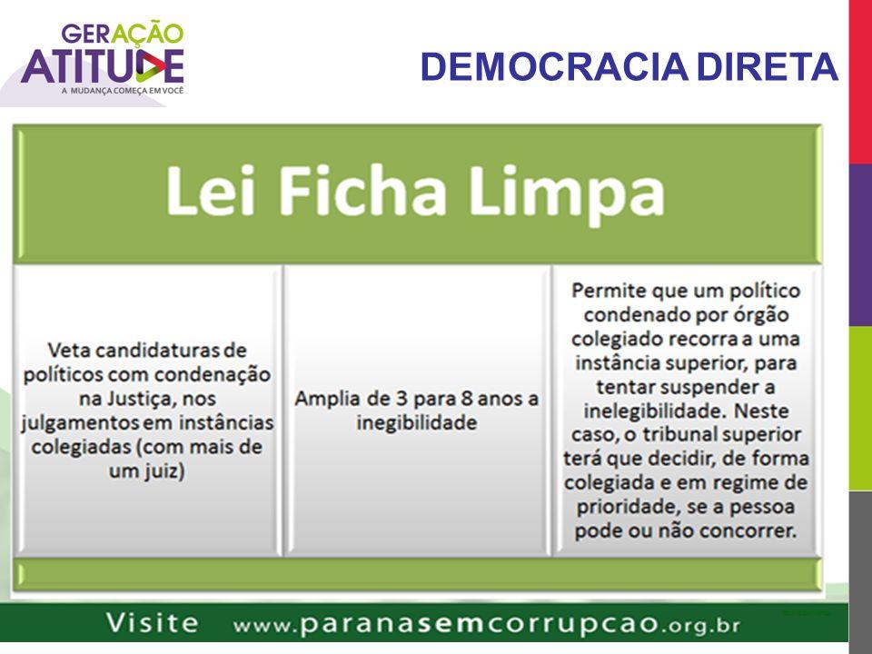 Lei de Iniciativa popular – art. 61§ 2º/CF e Lei 9.709/98 - 1% do eleitorado nacional (2012/TSE: 140.646.446); - por intermédio de assinaturas de elei