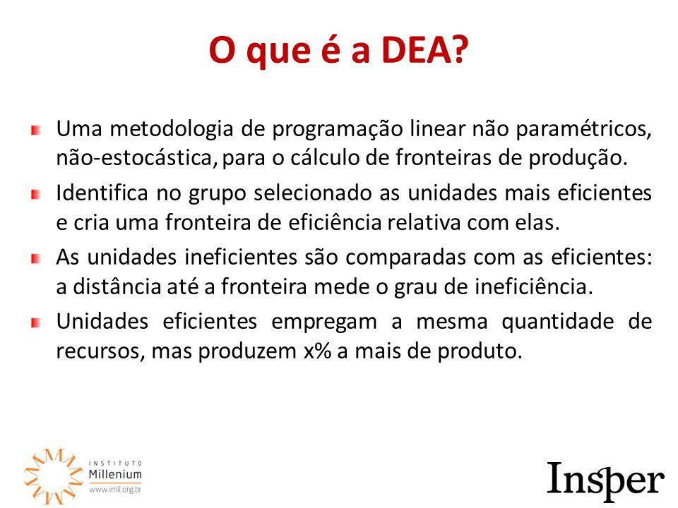 Uma metodologia de programação linear não paramétricos, não-estocástica, para o cálculo de fronteiras de produção.