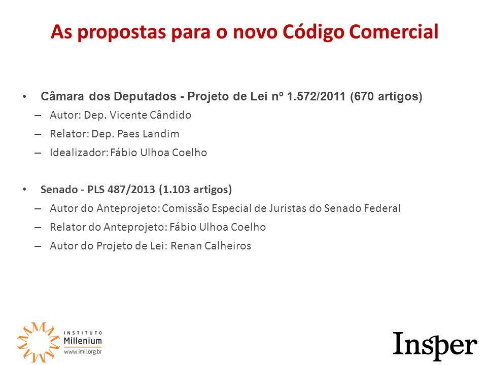 Princípios do PL nº 1.572/2011 Função Social da Empresa (mantido no PLS) – Art.