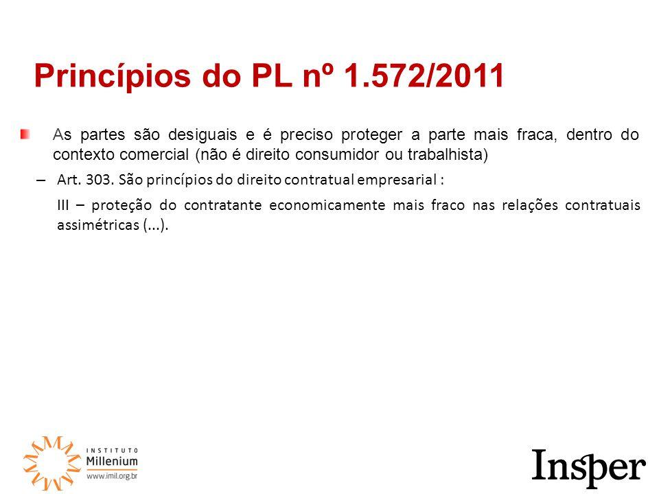 Dispositivos do PL nº 1.572/2011 Art.