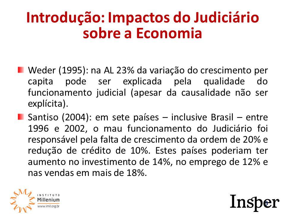 Weder (1995): na AL 23% da variação do crescimento per capita pode ser explicada pela qualidade do funcionamento judicial (apesar da causalidade não ser explícita).